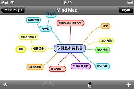20110207SimpleMind(2)