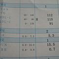 Photos: 脂質代謝これ少し問題?腎臓OK!2010.10健康診断