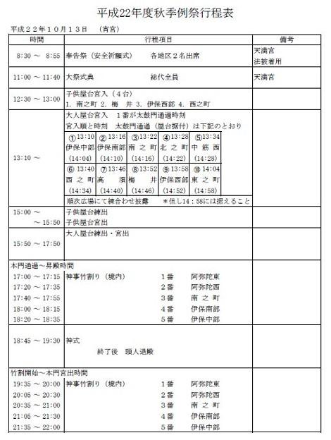 写真: 平成22年度実施要綱行程表13日